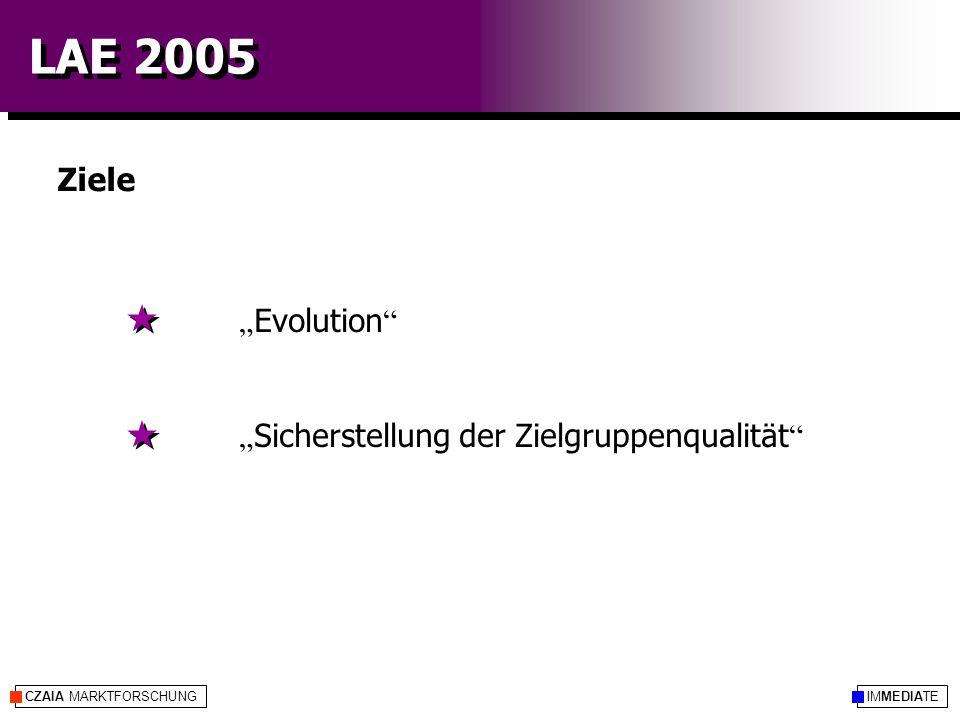 IMMEDIATECZAIA MARKTFORSCHUNG LAE 2005 Feldarbeit C.A.T.I.