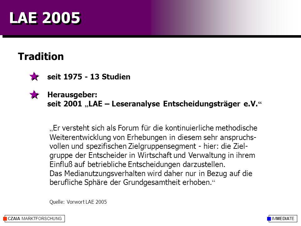 IMMEDIATECZAIA MARKTFORSCHUNG LAE 2005 Feldarbeit Feldzeit: * CAPI25.11.2004 - 17.05.2005 * CATI28.02.2005 - 17.05.2005 Durchschnittliche Anzahl Befragungen pro Interviewer (CAPI) 10,7.
