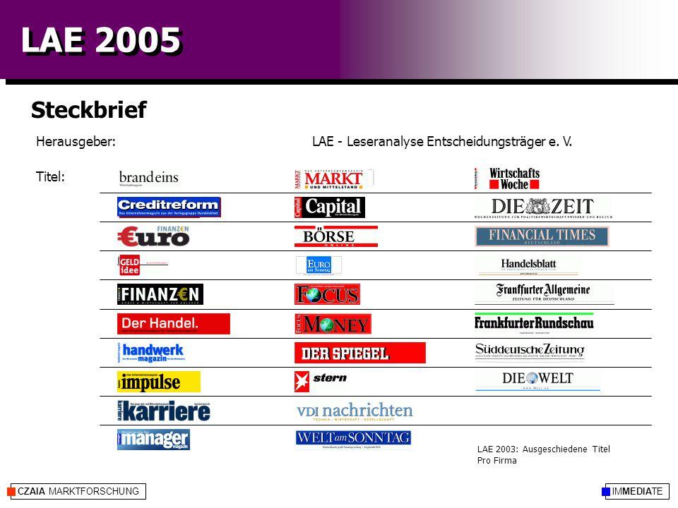 IMMEDIATECZAIA MARKTFORSCHUNG LAE 2005 Feldarbeit 19 %Gesamt IFAK Media Markt Analysen TNS Emnid TNS Infratest CZAIA Marktforschung 1.816 400 300 239 221 656 9.670 2.351 3.062 1.350 2.251 656 C.A.T.I.GesamtC.A.P.I.