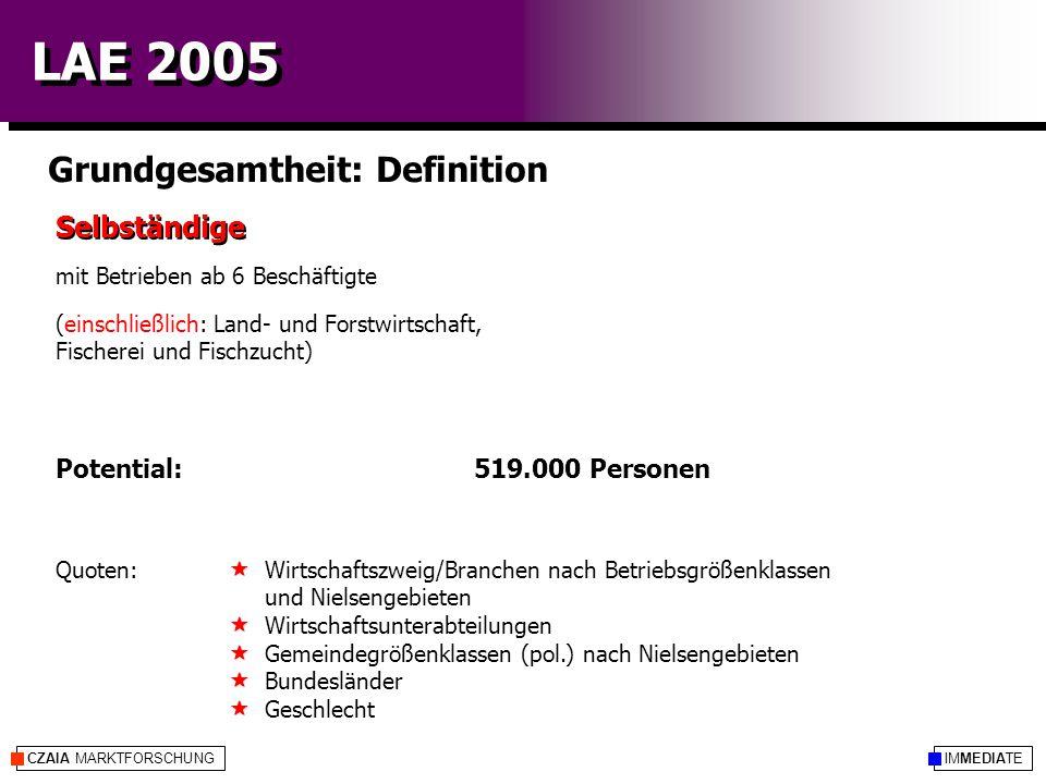 IMMEDIATECZAIA MARKTFORSCHUNG LAE 2005 Nutzungshäufigkeit Internet Angaben in % (Ohne das Senden/Empfangen von E-Mails) Nutzer gesamt Mehrmals täglich Mind.