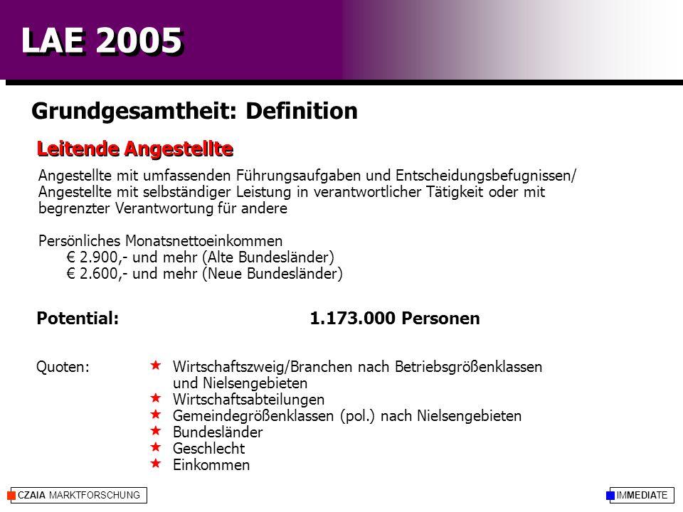 IMMEDIATECZAIA MARKTFORSCHUNG LAE 2005 Grundgesamtheit: Definition Leitende Angestellte Angestellte mit umfassenden Führungsaufgaben und Entscheidungsbefugnissen/ Angestellte mit selbständiger Leistung in verantwortlicher Tätigkeit oder mit begrenzter Verantwortung für andere Persönliches Monatsnettoeinkommen € 2.900,- und mehr (Alte Bundesländer) € 2.600,- und mehr (Neue Bundesländer) Potential: 1.173.000 Personen Quoten:Wirtschaftszweig/Branchen nach Betriebsgrößenklassen und Nielsengebieten Wirtschaftsabteilungen Gemeindegrößenklassen (pol.) nach Nielsengebieten Bundesländer Geschlecht Einkommen 