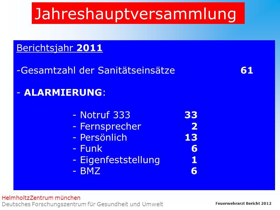 Feuerwehrarzt Bericht 2012 HelmholtzZentrum münchen Deutsches Forschungszentrum für Gesundheit und Umwelt Jahreshauptversammlung Berichtsjahr 2011 -Gesamtzahl der Sanitätseinsätze61 - ALARMIERUNG: - Notruf 33333 - Fernsprecher 2 - Persönlich13 - Funk 6 - Eigenfeststellung 1 - BMZ 6