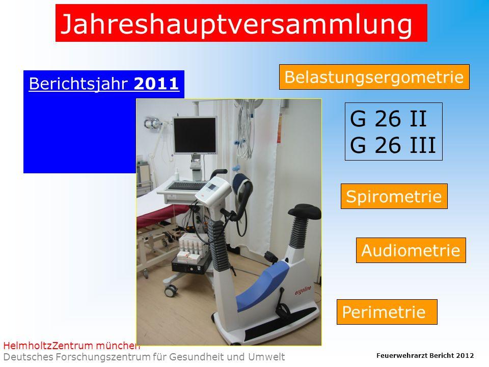 Feuerwehrarzt Bericht 2012 HelmholtzZentrum münchen Deutsches Forschungszentrum für Gesundheit und Umwelt Jahreshauptversammlung Berichtsjahr 2011 Belastungsergometrie G 26 II G 26 III Spirometrie Audiometrie Perimetrie