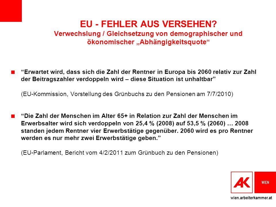 """wien.arbeiterkammer.at EU - FEHLER AUS VERSEHEN? Verwechslung / Gleichsetzung von demographischer und ökonomischer """"Abhängigkeitsquote"""" """"Erwartet wird"""