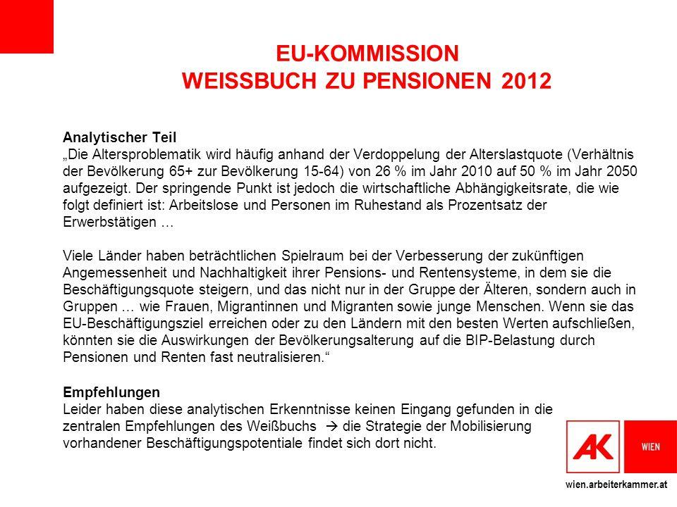 """wien.arbeiterkammer.at EU-KOMMISSION WEISSBUCH ZU PENSIONEN 2012 Analytischer Teil """"Die Altersproblematik wird häufig anhand der Verdoppelung der Alte"""