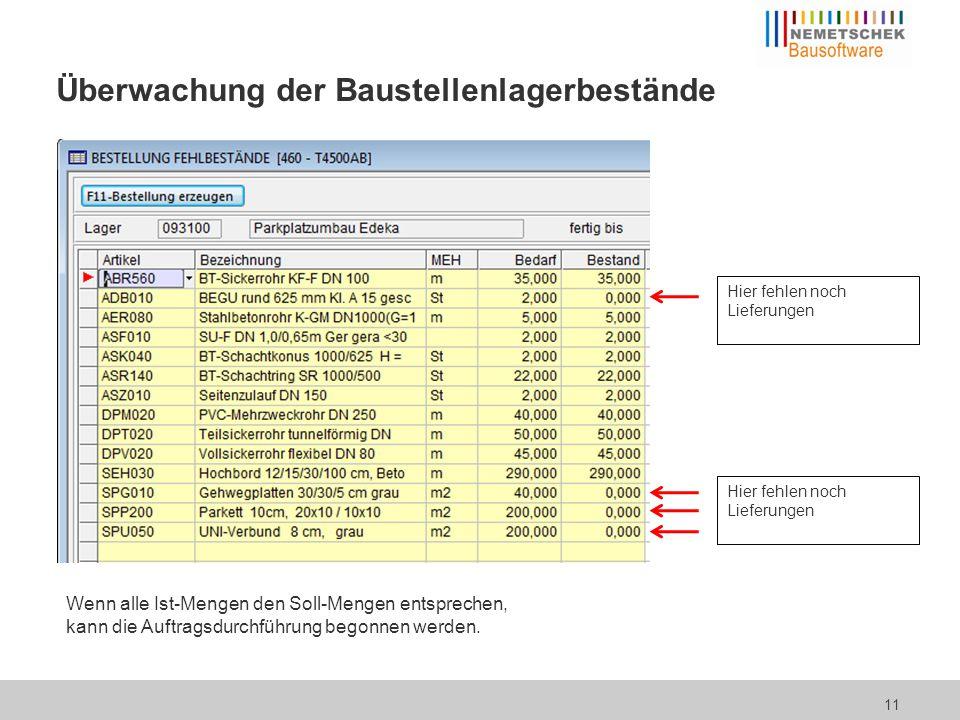 Überwachung der Baustellenlagerbestände 11 Wenn alle Ist-Mengen den Soll-Mengen entsprechen, kann die Auftragsdurchführung begonnen werden.