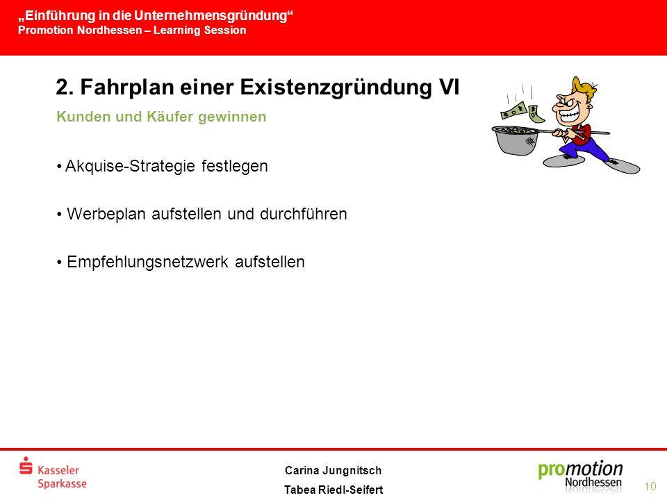 """""""Einführung in die Unternehmensgründung Promotion Nordhessen – Learning Session 10 Carina Jungnitsch Tabea Riedl-Seifert 2."""