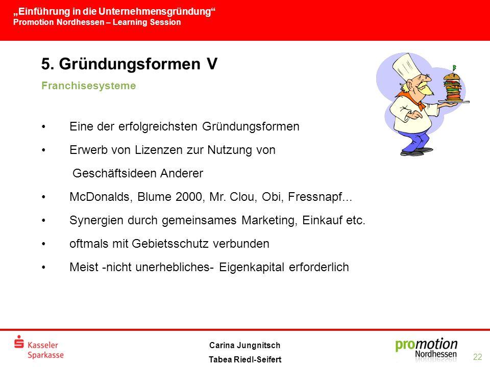 """""""Einführung in die Unternehmensgründung Promotion Nordhessen – Learning Session 22 Carina Jungnitsch Tabea Riedl-Seifert 5."""