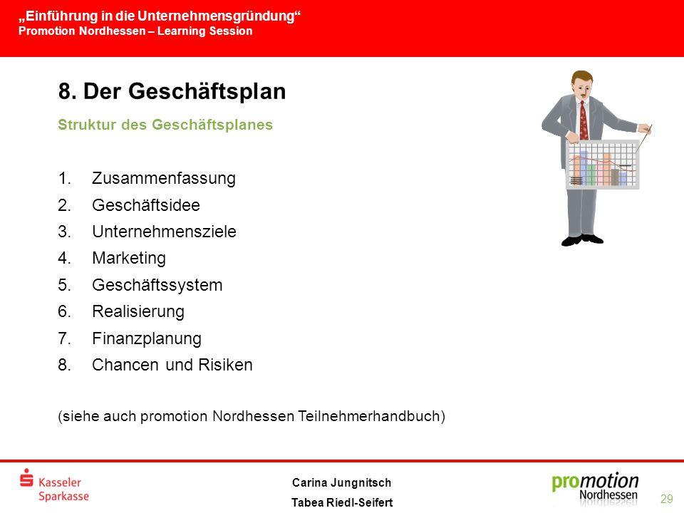 """""""Einführung in die Unternehmensgründung Promotion Nordhessen – Learning Session 29 Carina Jungnitsch Tabea Riedl-Seifert 8."""