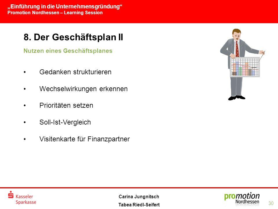 """""""Einführung in die Unternehmensgründung Promotion Nordhessen – Learning Session 30 Carina Jungnitsch Tabea Riedl-Seifert 8."""