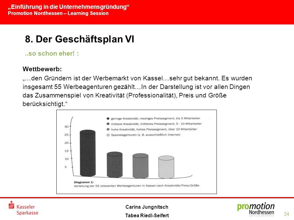 """""""Einführung in die Unternehmensgründung Promotion Nordhessen – Learning Session 34 Carina Jungnitsch Tabea Riedl-Seifert 8."""