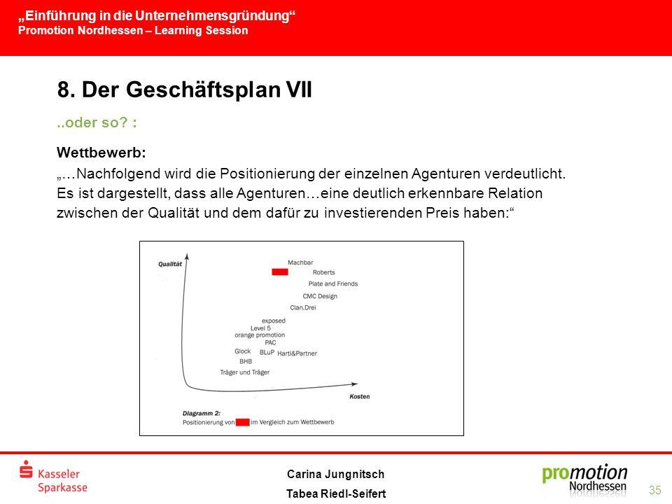 """""""Einführung in die Unternehmensgründung Promotion Nordhessen – Learning Session 35 Carina Jungnitsch Tabea Riedl-Seifert 8."""