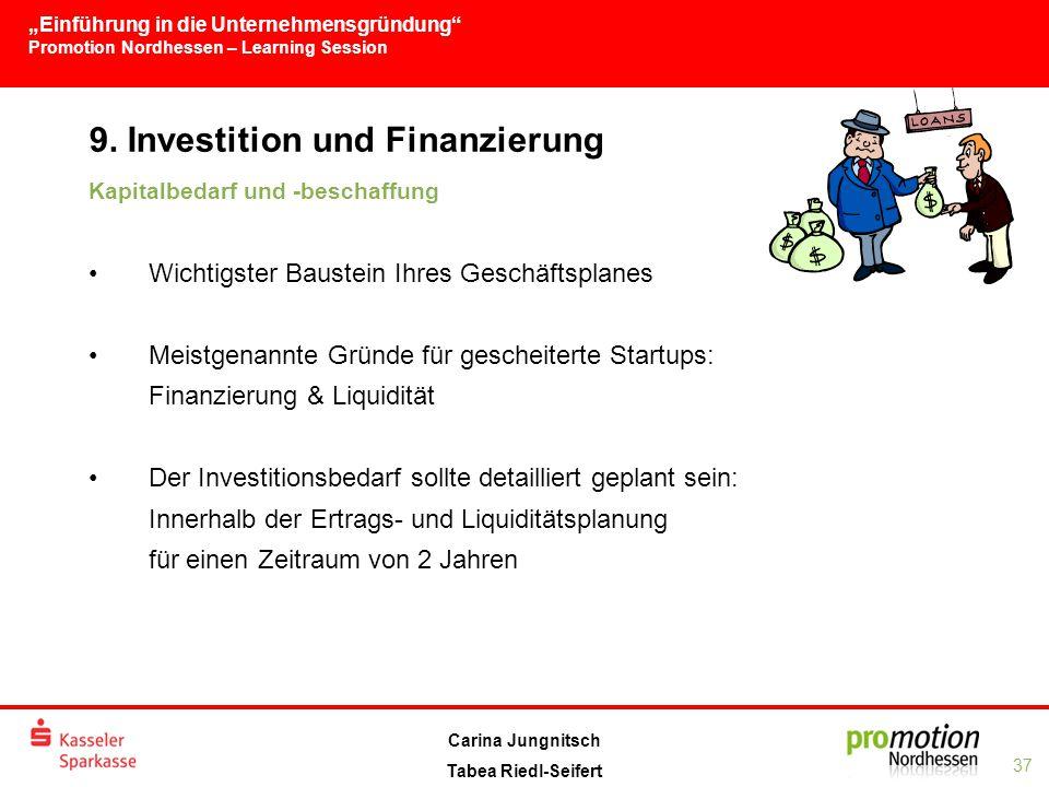 """""""Einführung in die Unternehmensgründung Promotion Nordhessen – Learning Session 37 Carina Jungnitsch Tabea Riedl-Seifert 9."""