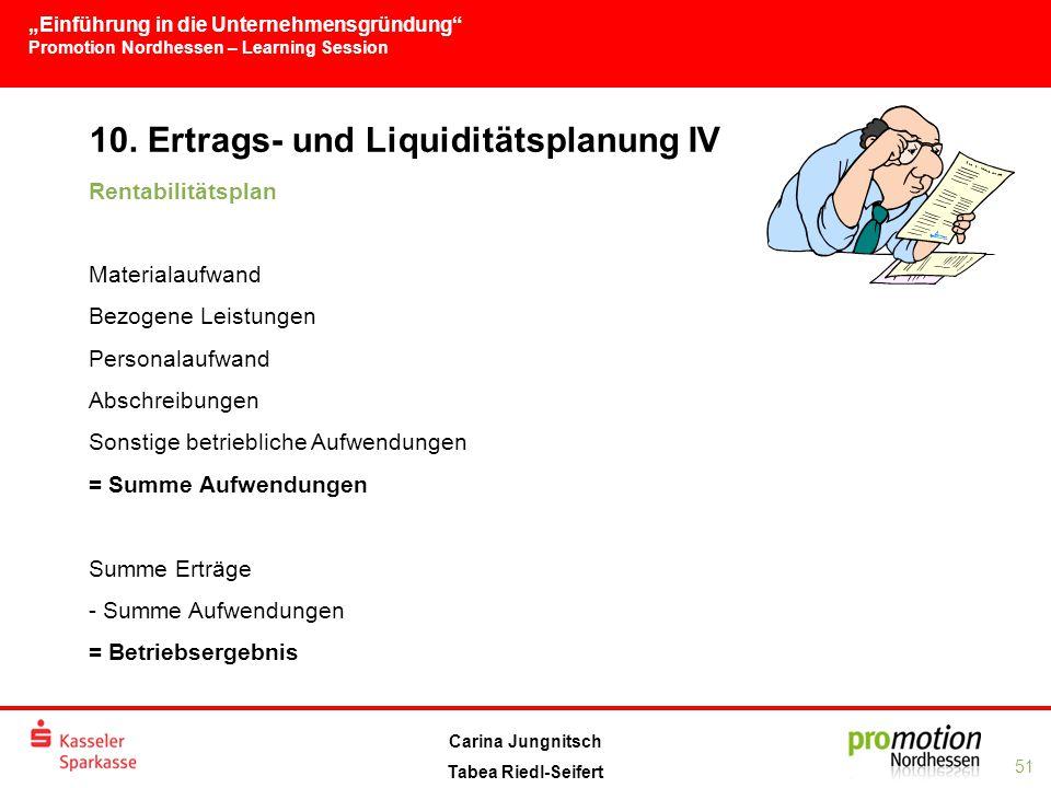 """""""Einführung in die Unternehmensgründung Promotion Nordhessen – Learning Session 51 Carina Jungnitsch Tabea Riedl-Seifert 10."""
