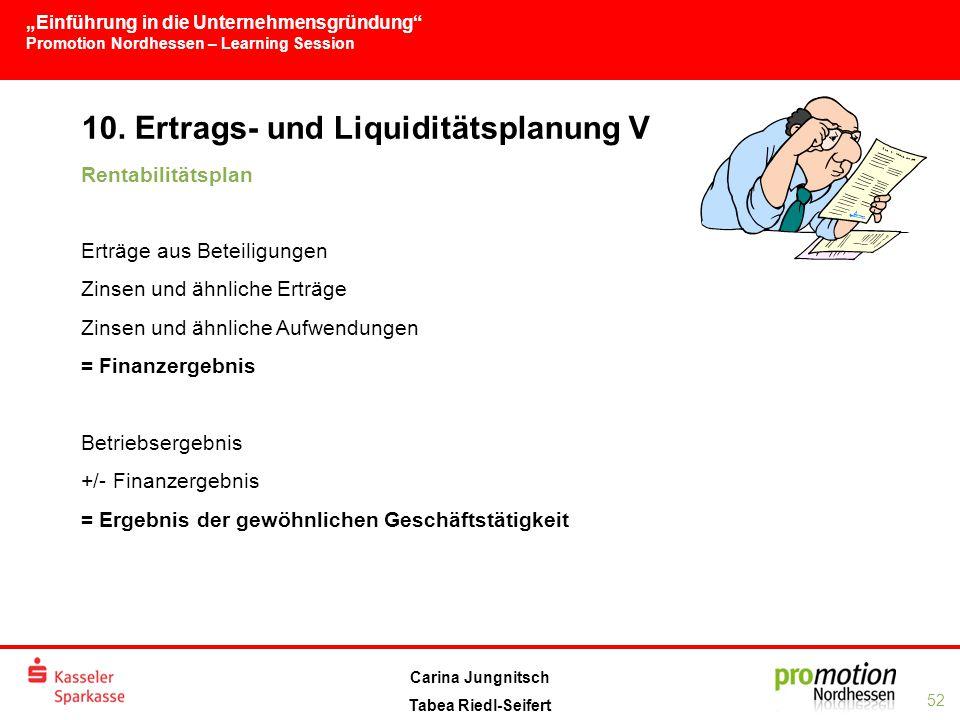 """""""Einführung in die Unternehmensgründung Promotion Nordhessen – Learning Session 52 Carina Jungnitsch Tabea Riedl-Seifert 10."""