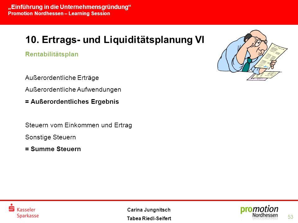 """""""Einführung in die Unternehmensgründung Promotion Nordhessen – Learning Session 53 Carina Jungnitsch Tabea Riedl-Seifert 10."""