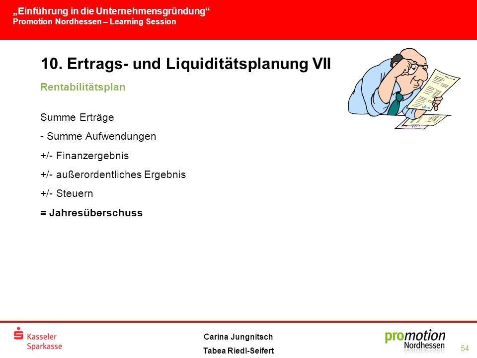 """""""Einführung in die Unternehmensgründung Promotion Nordhessen – Learning Session 54 Carina Jungnitsch Tabea Riedl-Seifert 10."""