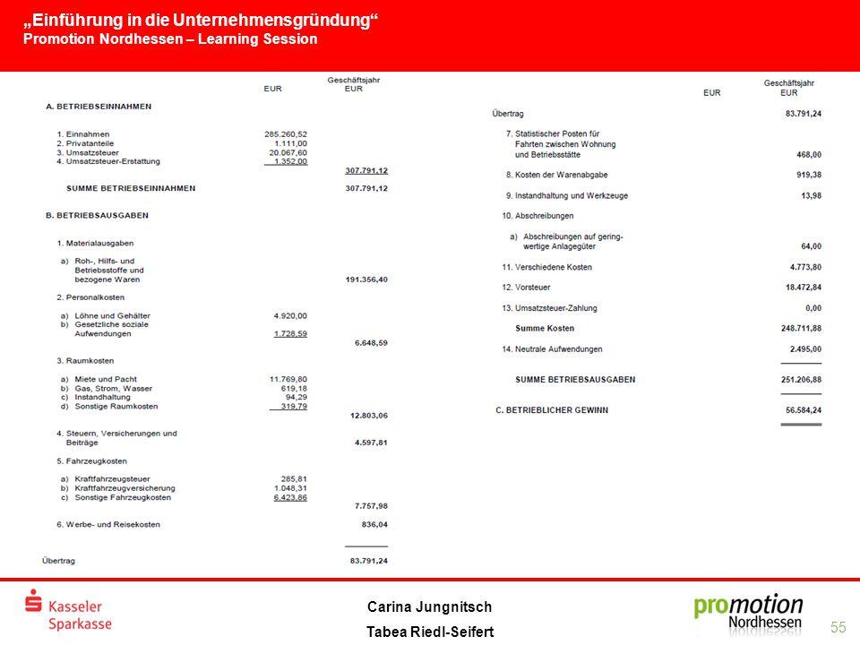 """""""Einführung in die Unternehmensgründung Promotion Nordhessen – Learning Session 55 Carina Jungnitsch Tabea Riedl-Seifert"""