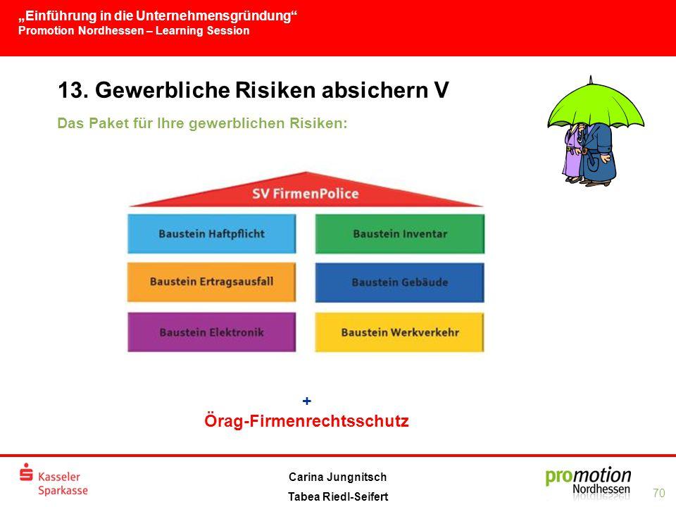"""""""Einführung in die Unternehmensgründung Promotion Nordhessen – Learning Session 70 Carina Jungnitsch Tabea Riedl-Seifert 13."""