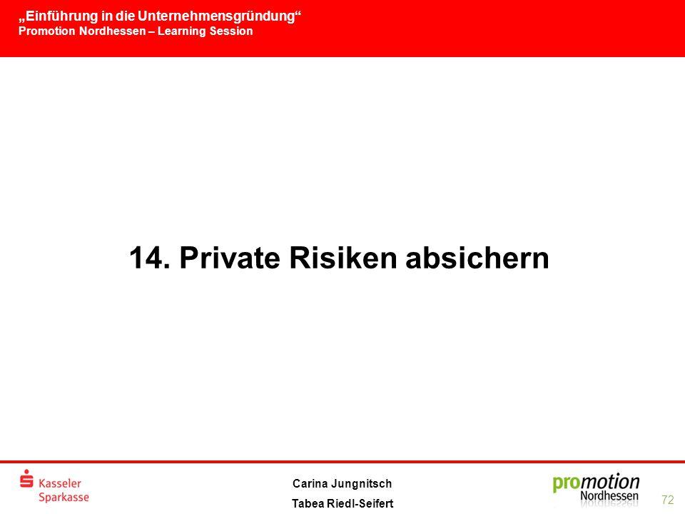 """""""Einführung in die Unternehmensgründung Promotion Nordhessen – Learning Session 72 Carina Jungnitsch Tabea Riedl-Seifert 14."""