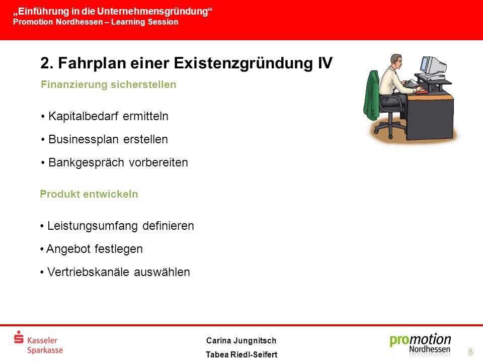 """""""Einführung in die Unternehmensgründung Promotion Nordhessen – Learning Session 8 Carina Jungnitsch Tabea Riedl-Seifert 2."""