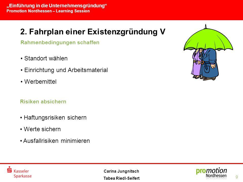"""""""Einführung in die Unternehmensgründung Promotion Nordhessen – Learning Session 9 Carina Jungnitsch Tabea Riedl-Seifert 2."""