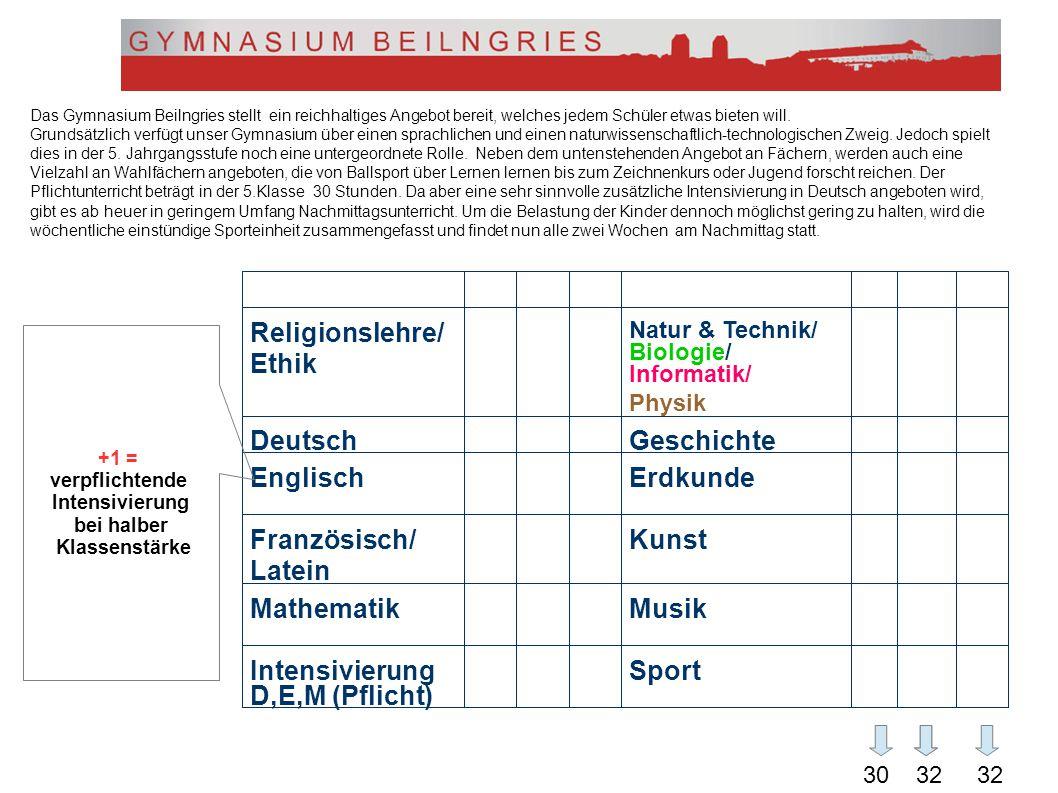 Aufbau des Gymnasium Beilngries nach Fachrichtung Kursphase (Oberstufe)11/12 Differenzierung nach Ausbildungsrichtungen sprachlichnaturwissenschaftlich-technologisch 10 9 8 2.