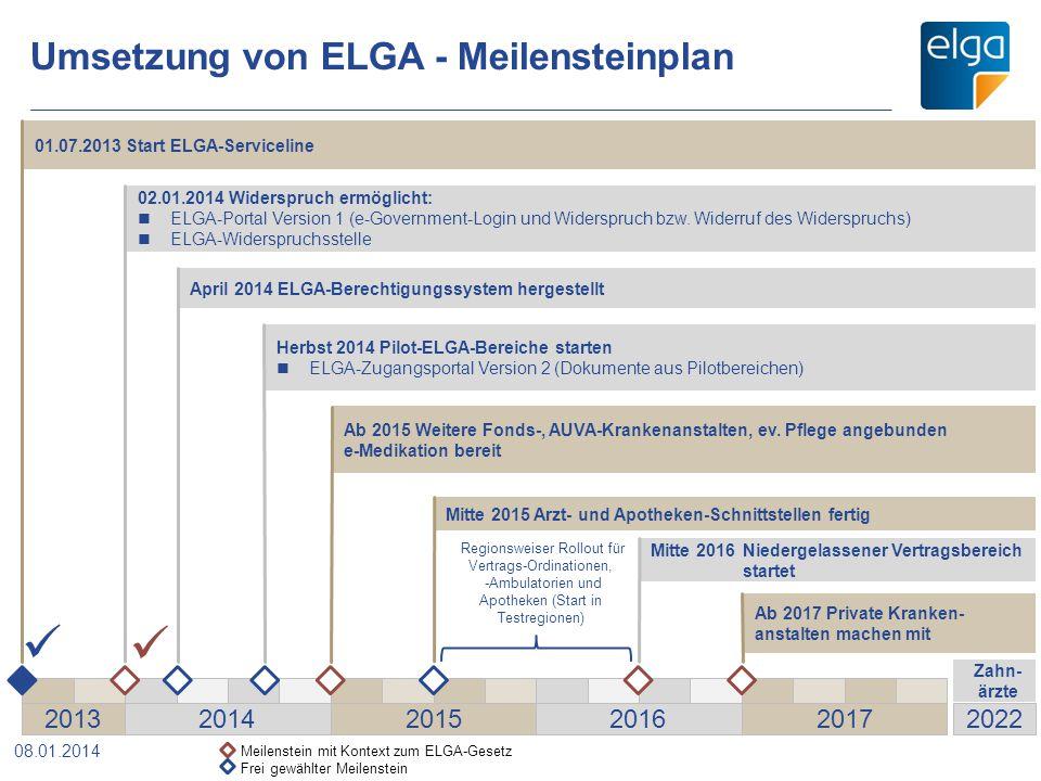 01.07.2013 Start ELGA-Serviceline 02.01.2014 Widerspruch ermöglicht: ELGA-Portal Version 1 (e-Government-Login und Widerspruch bzw. Widerruf des Wider