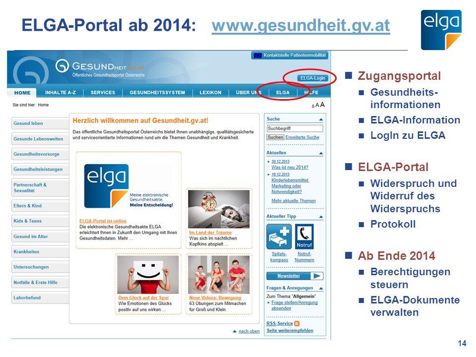 ELGA-Portal ab 2014: www.gesundheit.gv.atwww.gesundheit.gv.at Zugangsportal Gesundheits- informationen ELGA-Information LogIn zu ELGA ELGA-Portal Wide