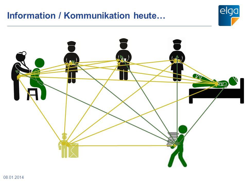 Information / Kommunikation heute… 08.01.2014