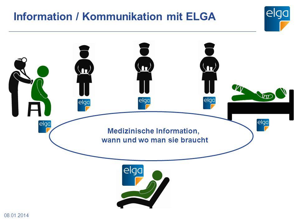 Information / Kommunikation mit ELGA Medizinische Information, wann und wo man sie braucht