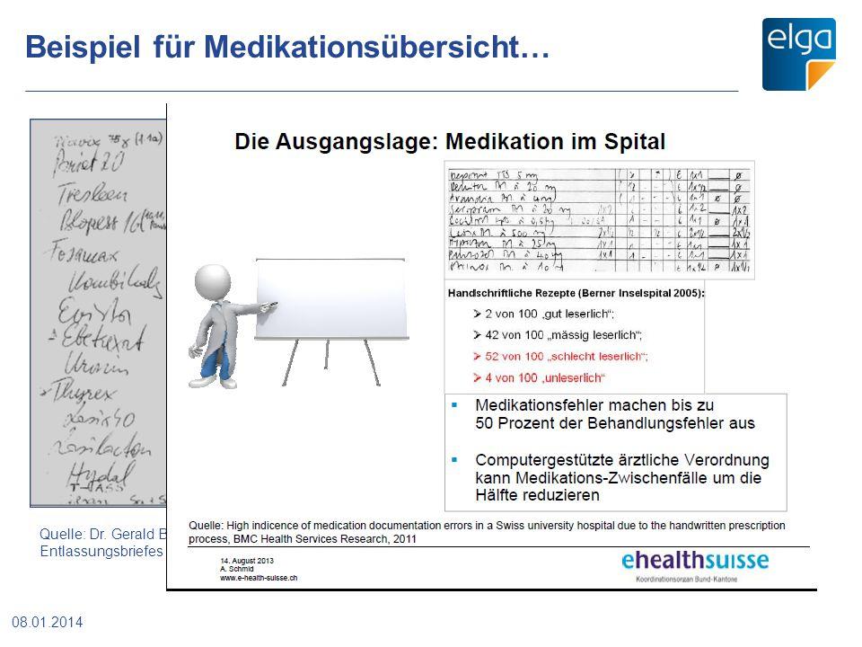 Beispiel für Medikationsübersicht… 08.01.2014 Text Quelle: Dr. Gerald Bachinger (Patientenanwalt); Auf Basis des Entlassungsbriefes handgeschriebene M