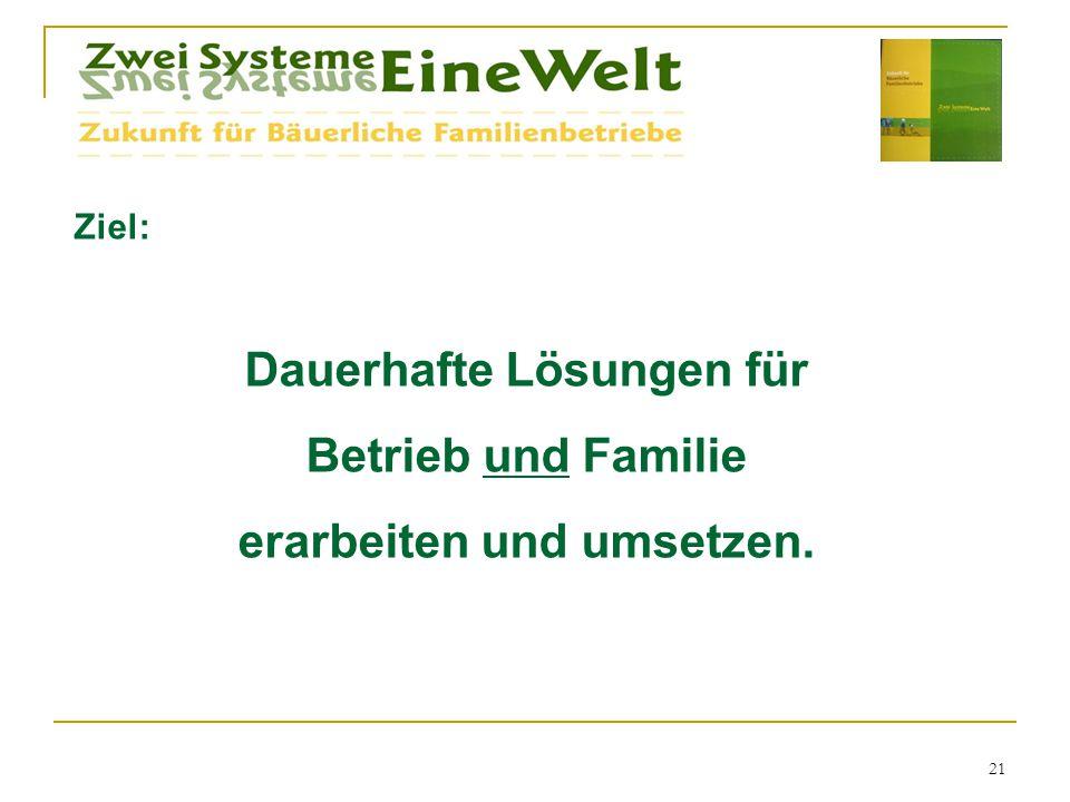 Ziel: Dauerhafte Lösungen für Betrieb und Familie erarbeiten und umsetzen. 21