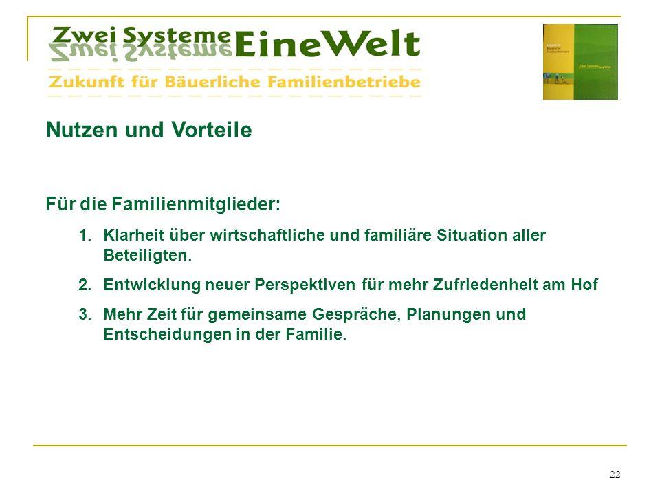 Nutzen und Vorteile Für die Familienmitglieder: 1.Klarheit über wirtschaftliche und familiäre Situation aller Beteiligten. 2.Entwicklung neuer Perspek