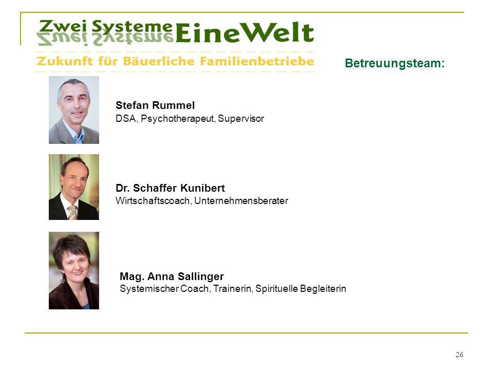 Betreuungsteam: 26 Stefan Rummel DSA, Psychotherapeut, Supervisor Dr. Schaffer Kunibert Wirtschaftscoach, Unternehmensberater Mag. Anna Sallinger Syst