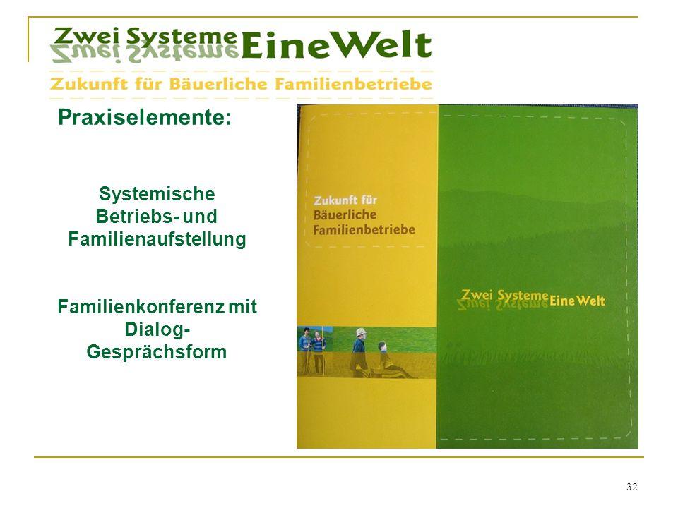Praxiselemente: Systemische Betriebs- und Familienaufstellung Familienkonferenz mit Dialog- Gesprächsform 32
