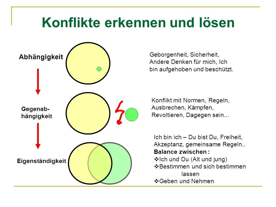 Betreuungsteam: Dr.Birgit Jellenz-Siegel, Psychologin, Systemische Beraterin 25 Mag.