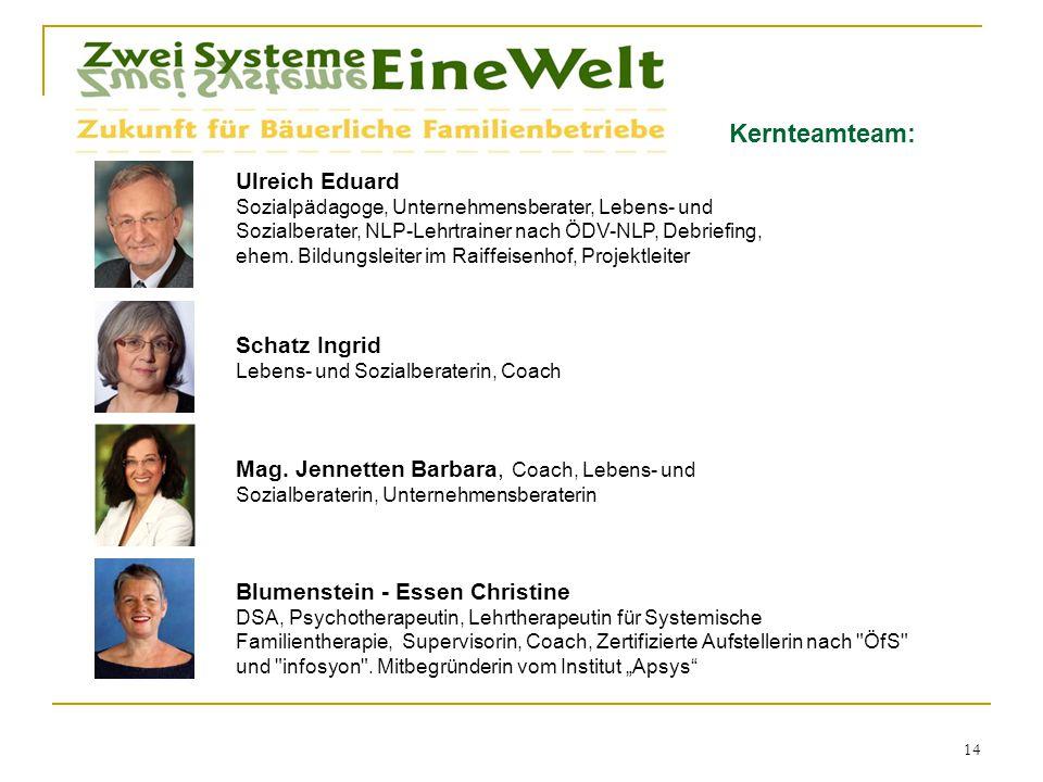 Kernteamteam: Ulreich Eduard Sozialpädagoge, Unternehmensberater, Lebens- und Sozialberater, NLP-Lehrtrainer nach ÖDV-NLP, Debriefing, ehem.