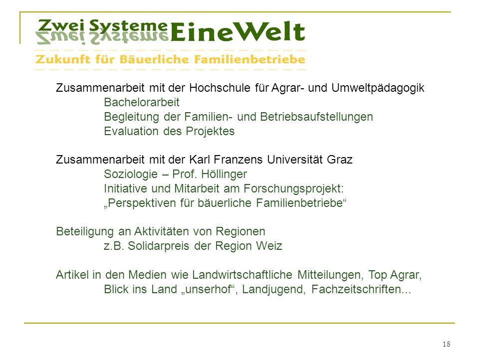 18 Zusammenarbeit mit der Hochschule für Agrar- und Umweltpädagogik Bachelorarbeit Begleitung der Familien- und Betriebsaufstellungen Evaluation des P