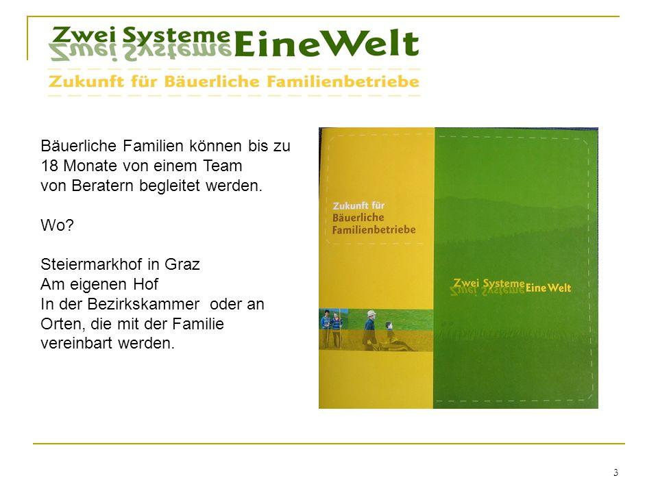3 Bäuerliche Familien können bis zu 18 Monate von einem Team von Beratern begleitet werden. Wo? Steiermarkhof in Graz Am eigenen Hof In der Bezirkskam