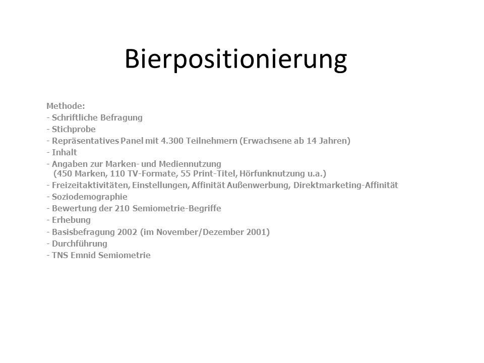 Bierpositionierung Methode: - Schriftliche Befragung - Stichprobe - Repräsentatives Panel mit 4.300 Teilnehmern (Erwachsene ab 14 Jahren) - Inhalt - A