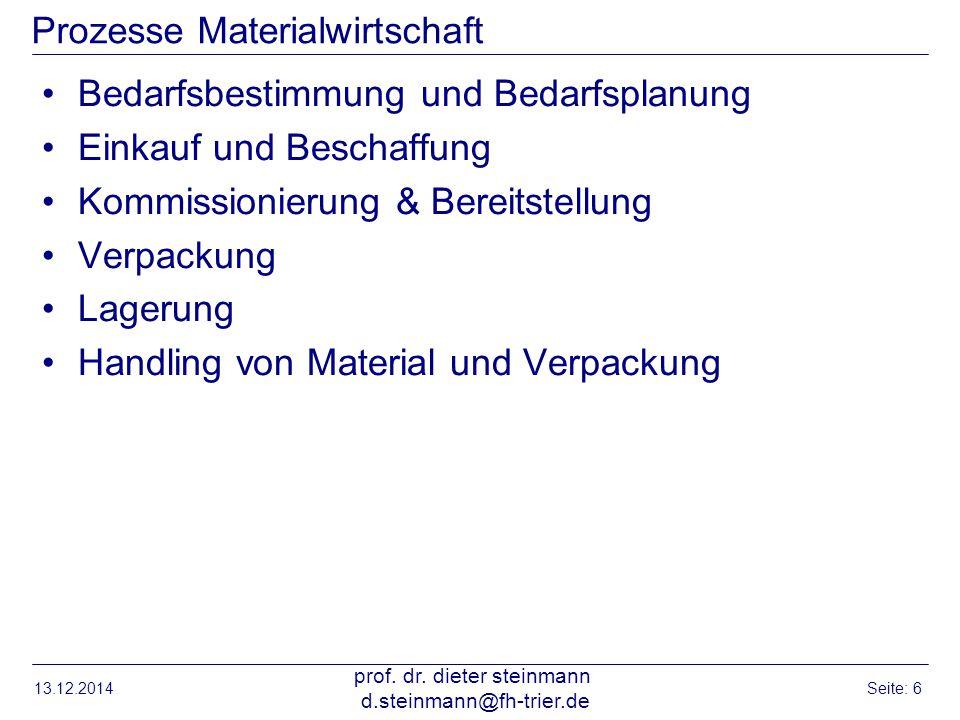 Prozesse Materialwirtschaft Bedarfsbestimmung und Bedarfsplanung Einkauf und Beschaffung Kommissionierung & Bereitstellung Verpackung Lagerung Handlin