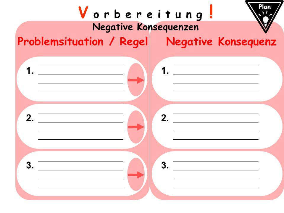 Problemsituation / RegelNegative Konsequenz 1. 2. 3. 1. 2. 3. Plan V o r b e r e i t u n g ! Negative Konsequenzen