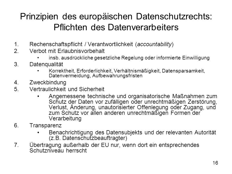 16 Prinzipien des europäischen Datenschutzrechts: Pflichten des Datenverarbeiters 1.Rechenschaftspflicht / Verantwortlichkeit (accountability) 2.Verbot mit Erlaubnisvorbehalt insb.