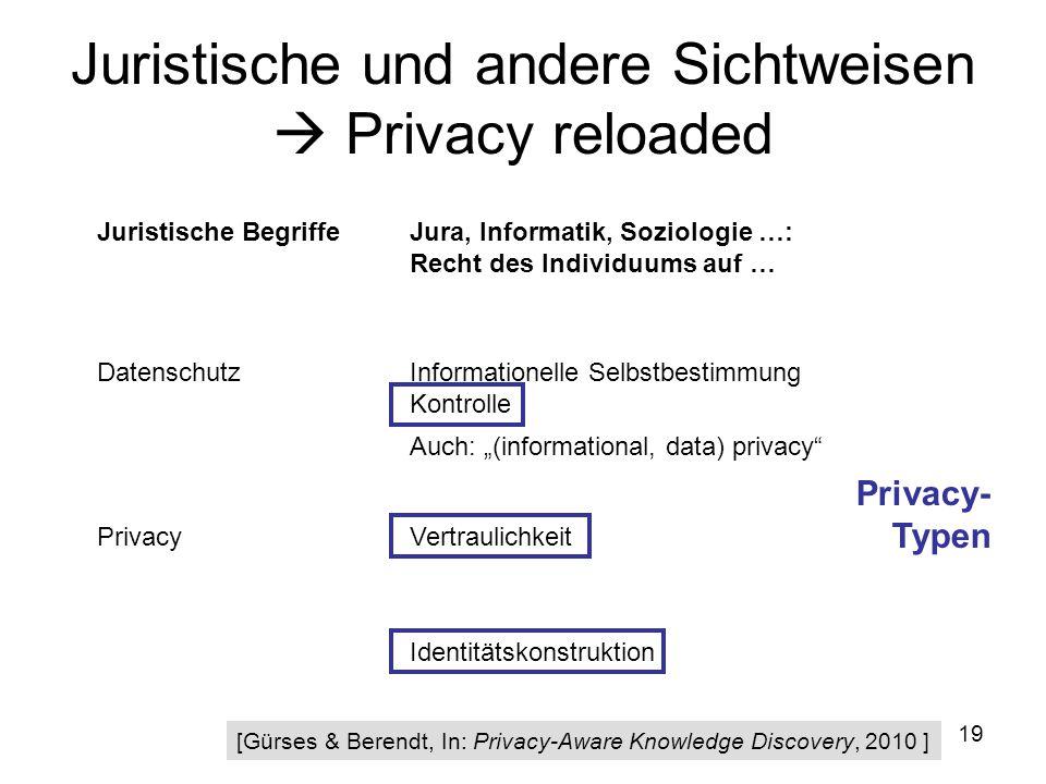 """19 Juristische und andere Sichtweisen  Privacy reloaded Juristische Begriffe Datenschutz Privacy Jura, Informatik, Soziologie …: Recht des Individuums auf … Informationelle Selbstbestimmung Kontrolle Auch: """"(informational, data) privacy Vertraulichkeit Identitätskonstruktion Privacy- Typen [Gürses & Berendt, In: Privacy-Aware Knowledge Discovery, 2010 ]"""