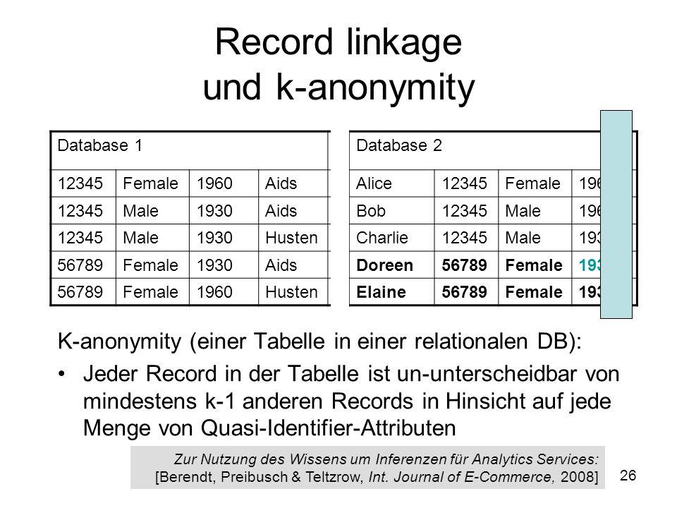 26 Record linkage und k-anonymity K-anonymity (einer Tabelle in einer relationalen DB): Jeder Record in der Tabelle ist un-unterscheidbar von mindestens k-1 anderen Records in Hinsicht auf jede Menge von Quasi-Identifier-Attributen Database 1Database 2 12345Female1960AidsAlice12345Female1960 12345Male1930AidsBob12345Male1960 12345Male1930HustenCharlie12345Male1930 56789Female1930AidsDoreen56789Female1930 56789Female1960HustenElaine56789Female1930 Zur Nutzung des Wissens um Inferenzen für Analytics Services: [Berendt, Preibusch & Teltzrow, Int.