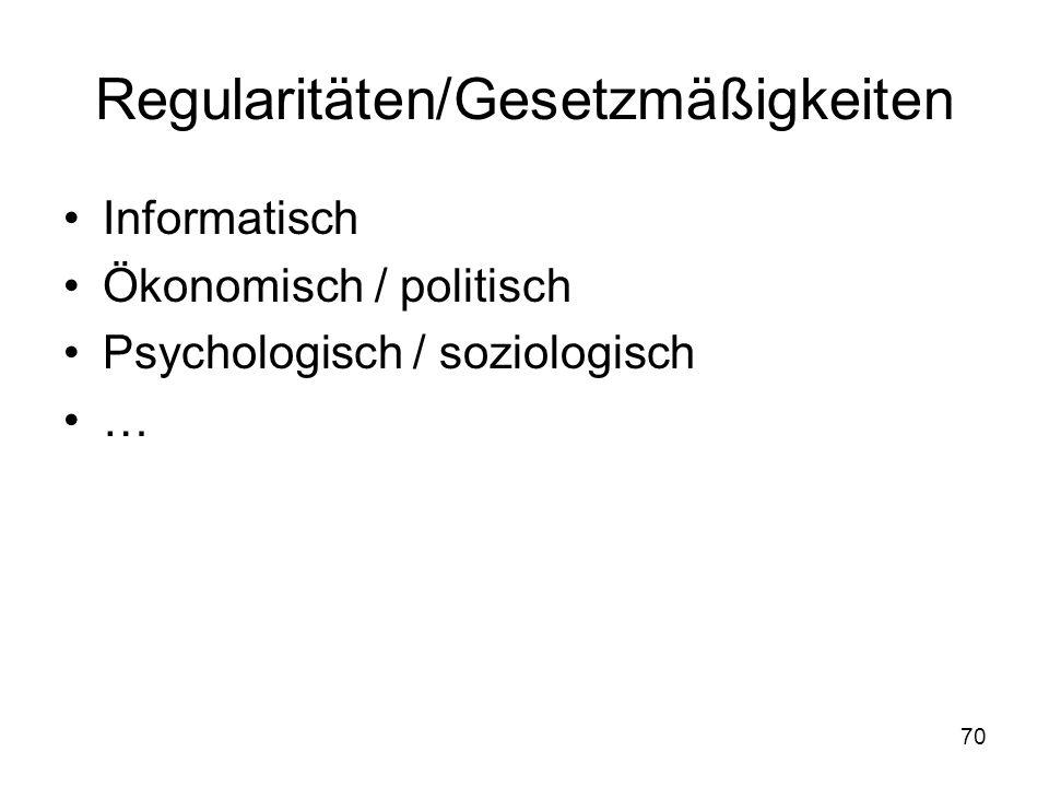 70 Regularitäten/Gesetzmäßigkeiten Informatisch Ökonomisch / politisch Psychologisch / soziologisch …