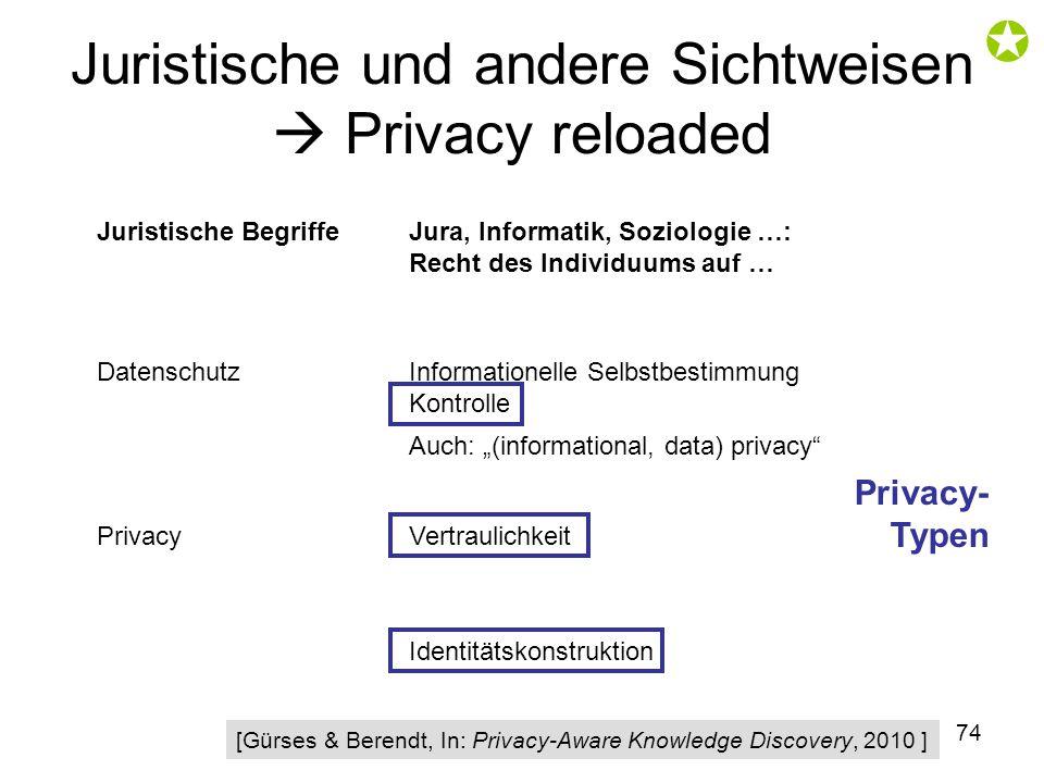 """74 Juristische und andere Sichtweisen  Privacy reloaded Juristische Begriffe Datenschutz Privacy Jura, Informatik, Soziologie …: Recht des Individuums auf … Informationelle Selbstbestimmung Kontrolle Auch: """"(informational, data) privacy Vertraulichkeit Identitätskonstruktion Privacy- Typen  [Gürses & Berendt, In: Privacy-Aware Knowledge Discovery, 2010 ]"""