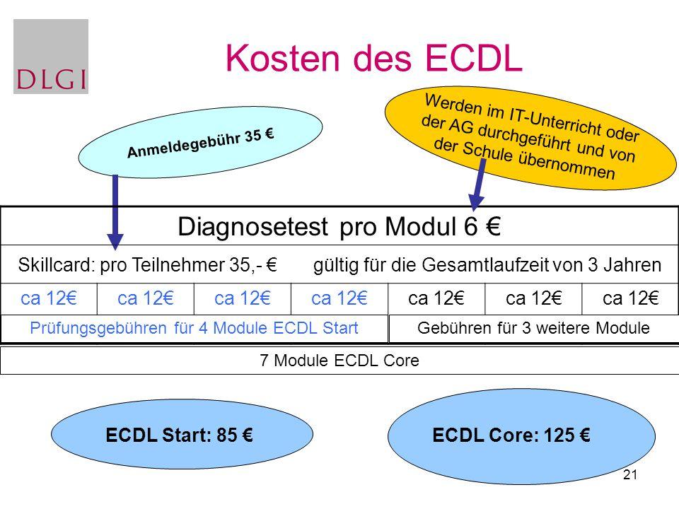 21 Anmeldegebühr 35 € Kosten des ECDL Diagnosetest pro Modul 6 € Skillcard: pro Teilnehmer 35,- € gültig für die Gesamtlaufzeit von 3 Jahren ca 12€ Pr