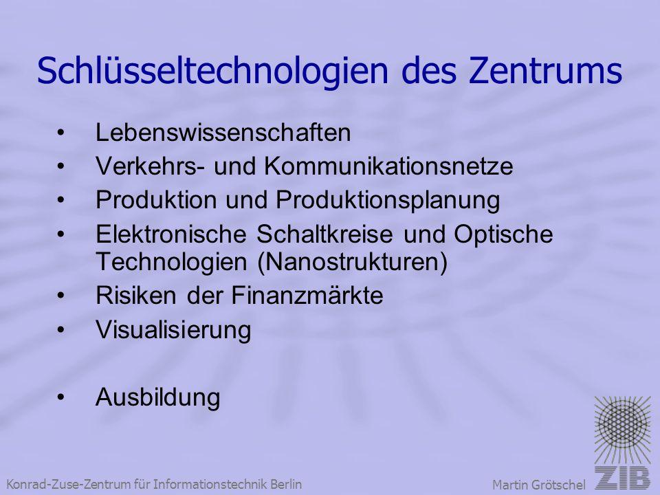 Konrad-Zuse-Zentrum für Informationstechnik Berlin Martin Grötschel Schlüsseltechnologien des Zentrums Lebenswissenschaften Verkehrs- und Kommunikatio